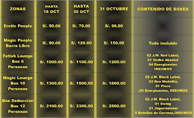 Precios de la guetto en Arequipa