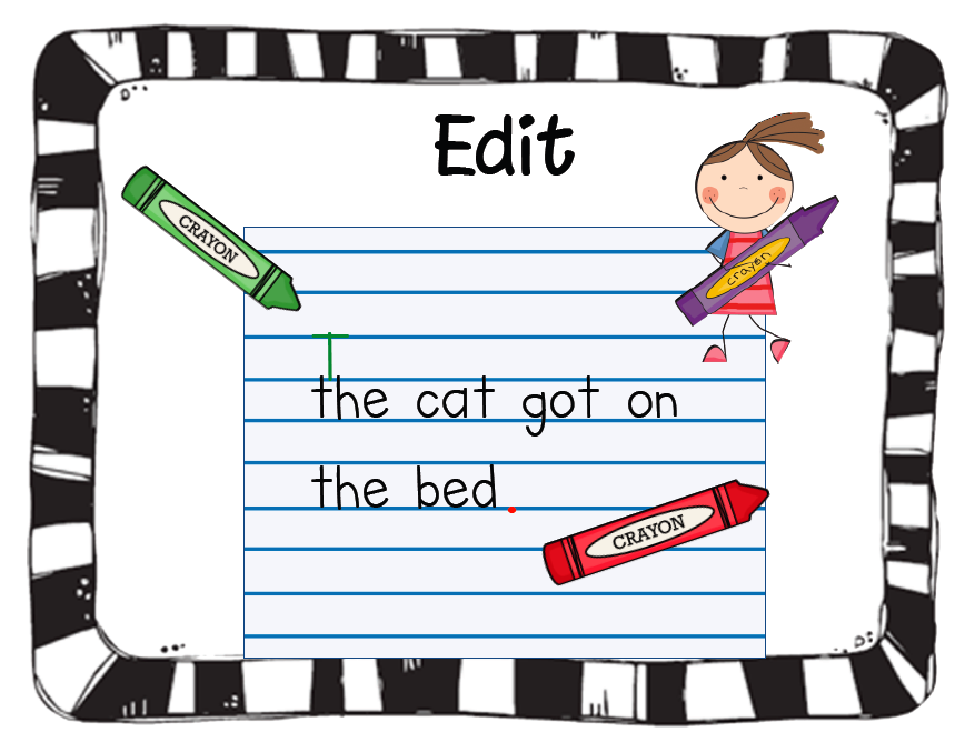 first grade writing process