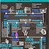 Historia de las .com en Bolivia (Infografía)