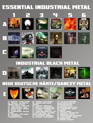Essential Industrial Metal