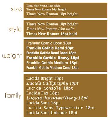 jenis font, tips grafik