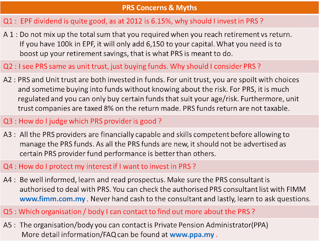 PFA Asia Malaysia financial planner on PRS-Concerns and Myths