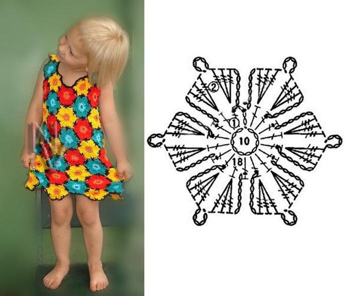 TRICO y CROCHET-madona-mía: Vestido en crochet niñas/ meninas