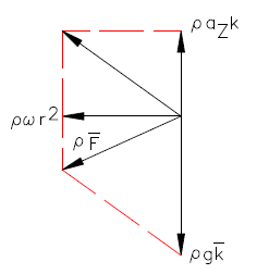 Ejercicio resuelto ecuacion general de la estatica de fluidos imagen 2 problema 4