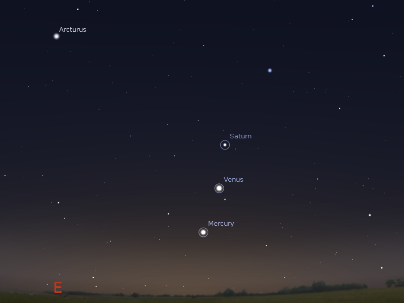 December 3 (see the Stellarium simulation of the view from Giza to the