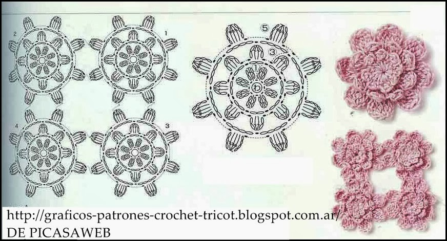 PATRONES=GANCHILLO = CROCHET = GRAFICOS =TRICOT = DOS AGUJAS: FLORES ...