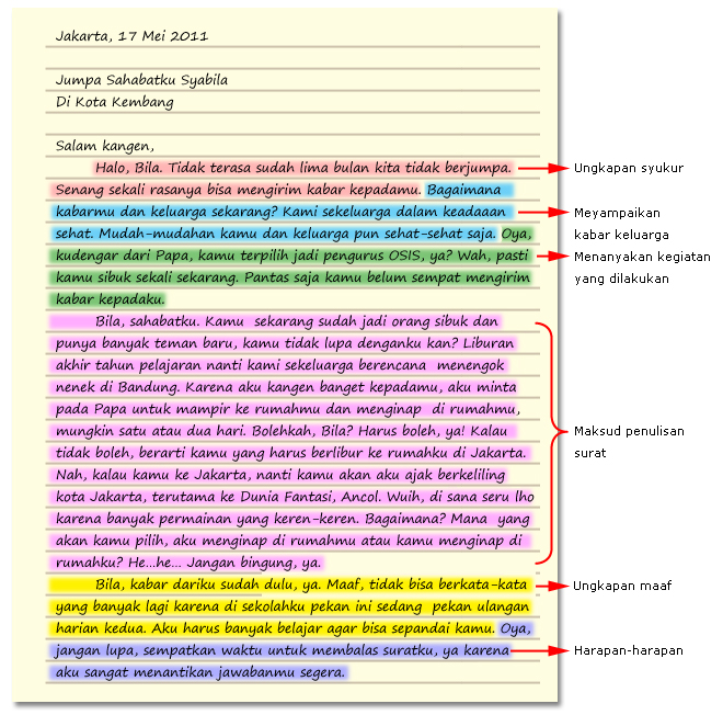 Surat Pribadi Untuk Sahabat Panduan Menulis Dan Contohnya Ilmu