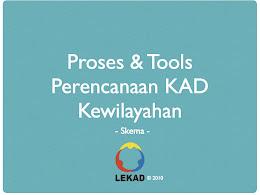 Proses & Tools Perencanaan KAD