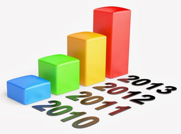 2000 de motive plus inca 13 pentru un an 2013 bun