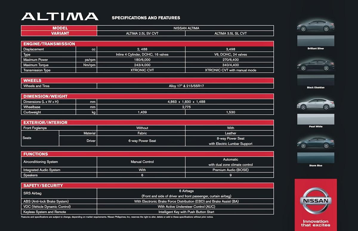 2014 Nissan Altima Engine Specs 2014 Free Engine Image