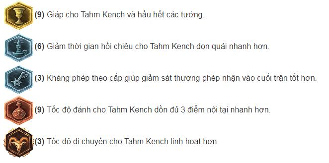 Bảng ngọc cho Tahm Kench rừng