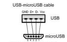 Важно: в стандартных переходниках USB-mini/microUSB этот контакт висит в во