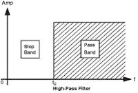 HPF (High Pass Filter)