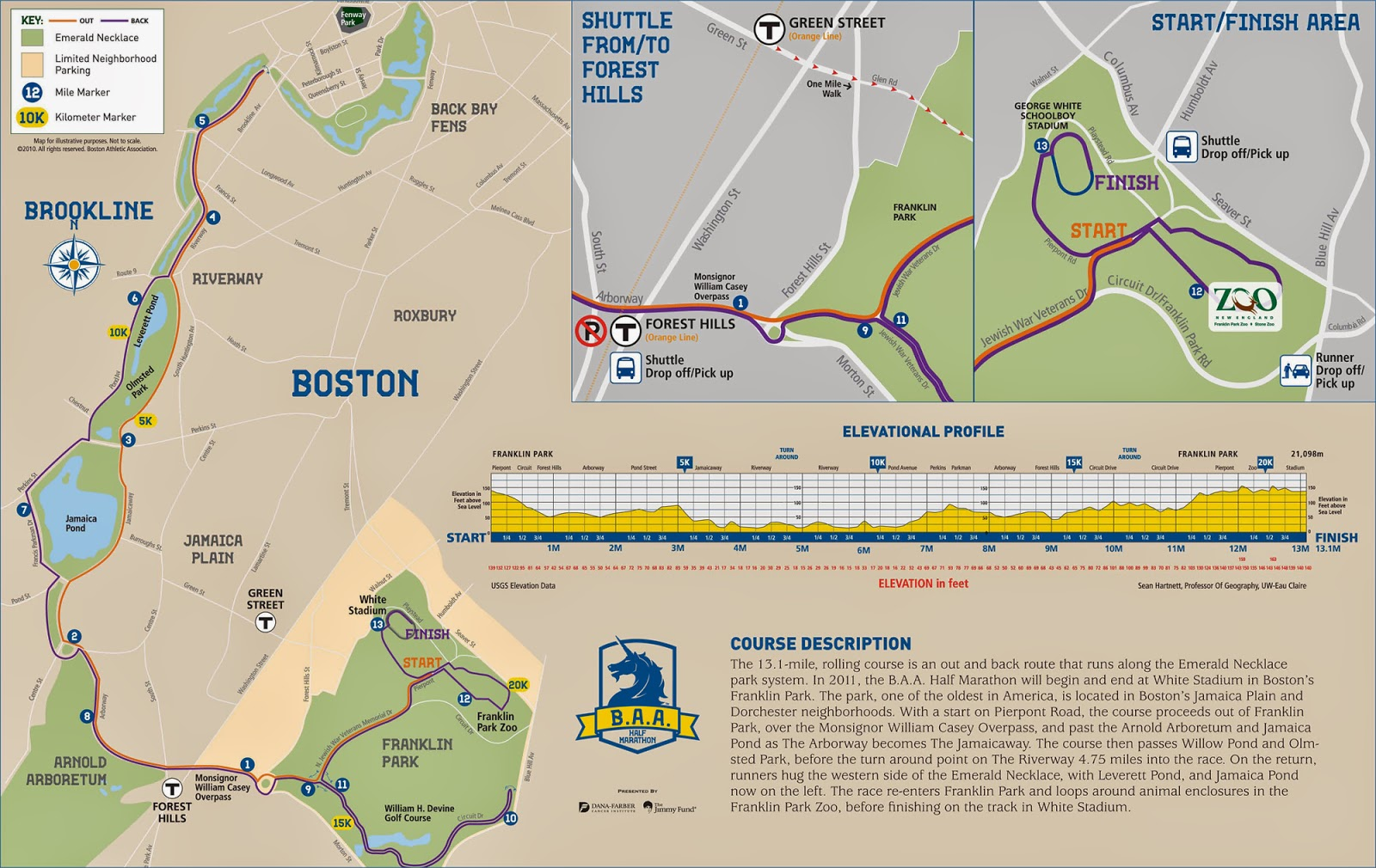 the b a a half marathon course note the elevation changes at the end boston loves their hills