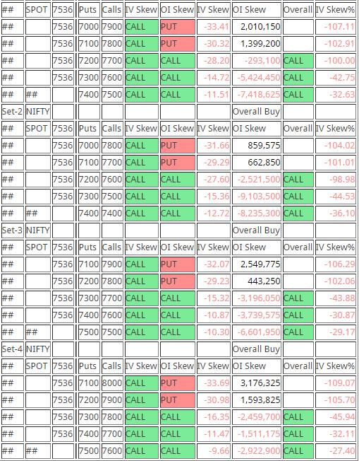Xiv trading system