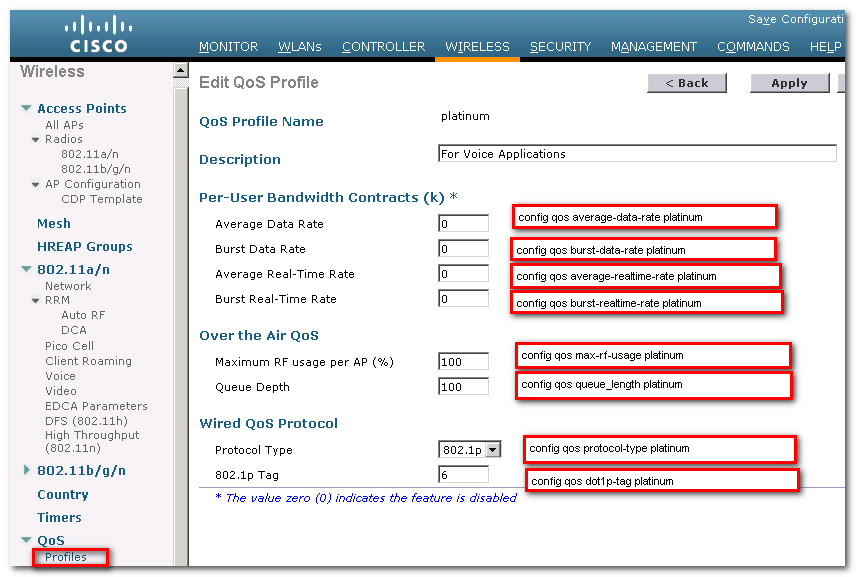 rhel 7 commands cheat sheet pdf