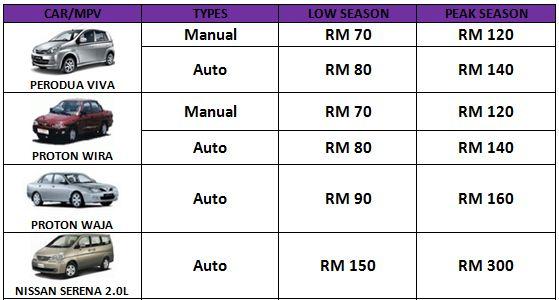cheap-car-rental