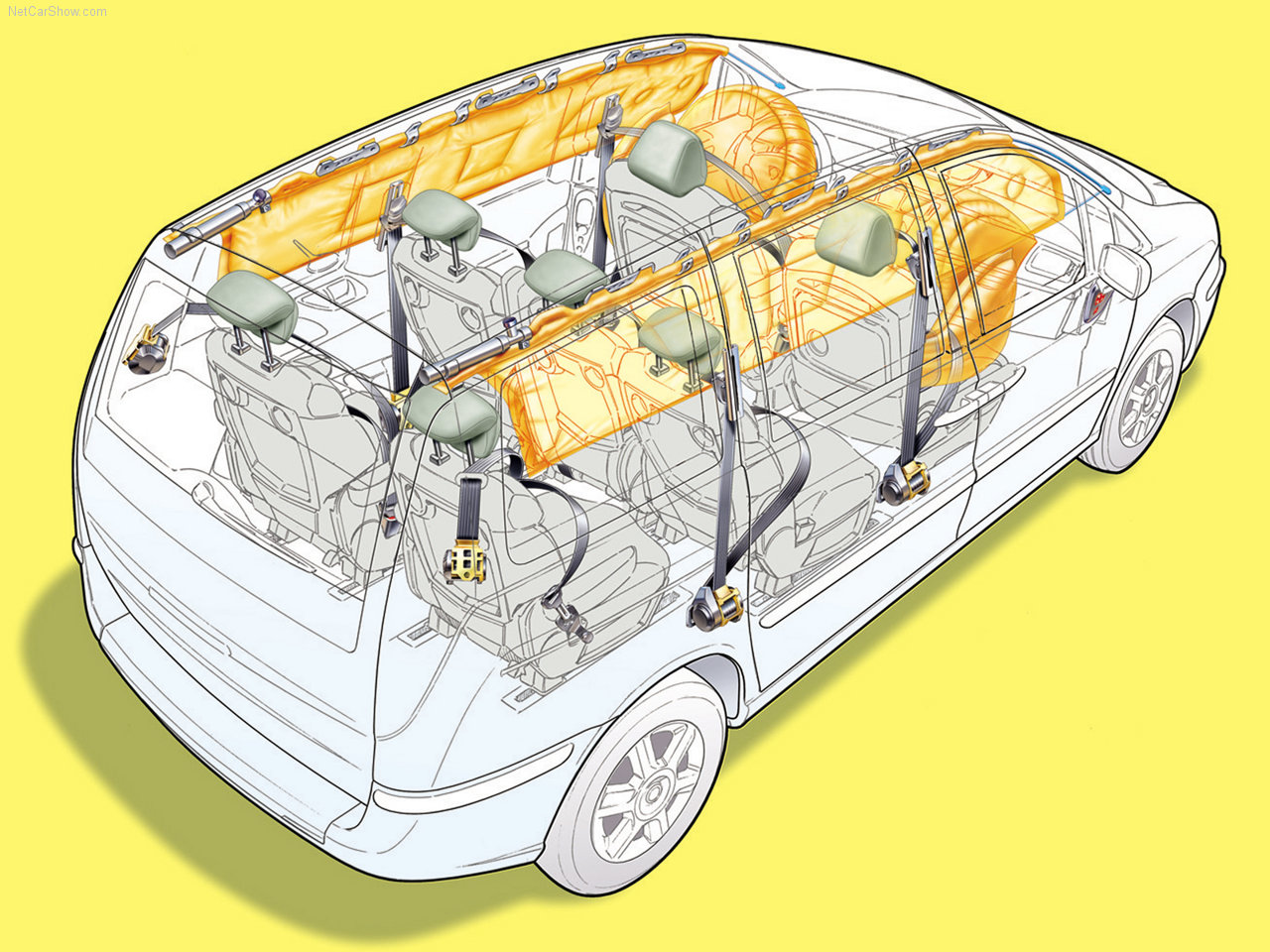 Fiat -Populaire français d'automobiles: 2006 Fiat Ulysse