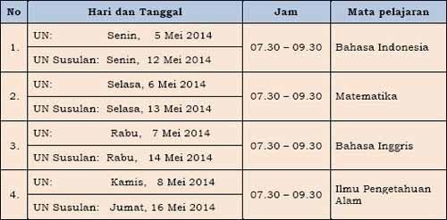 Jadwal UN 2014 SMP-MTs-SMPLB