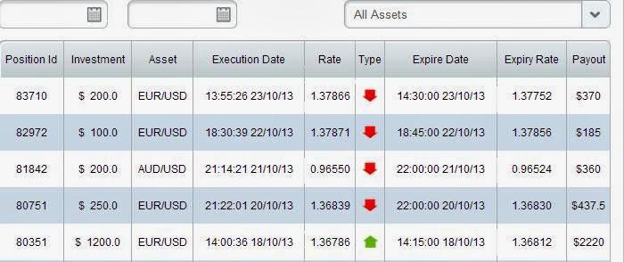 Binary option trading arbitrage