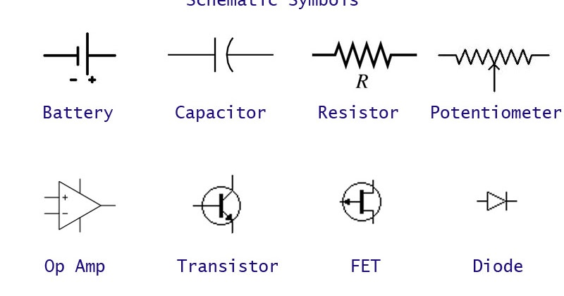 Wonderful resistor schematic symbols contemporary electrical