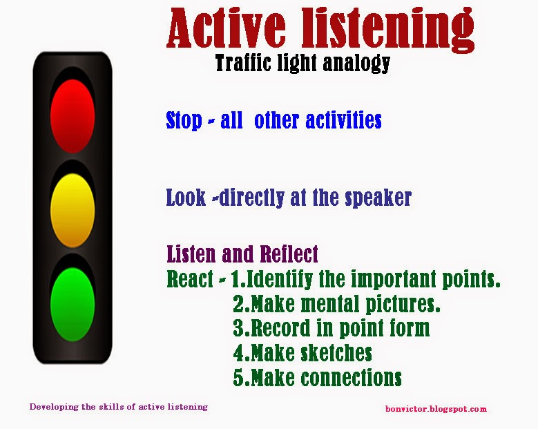 active listening effective listening skills In a 2011 study, gearhart and bodie found that active listening was primarily associated with verbal social skills rather than nonverbal skills, suggesting that being an active listener has more to do with being an effective conversational partner rather than an ability to regulate nonverbal and emotional communication.