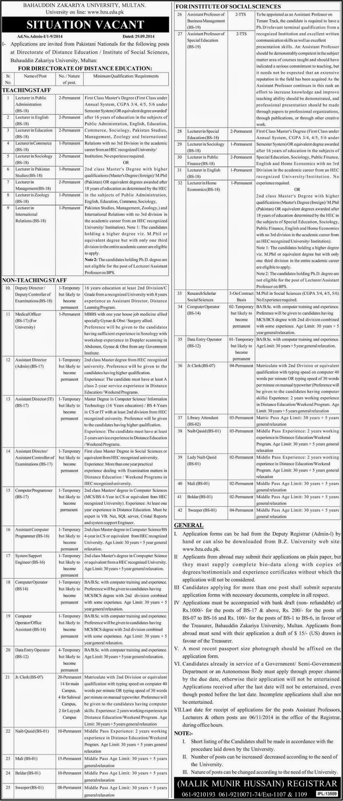 Medical Officer, Deputy Director, and Assistant Director Jobs in Bahauddin Zakariya University, Multan