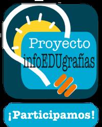 Proyecto infoEDUgrafía