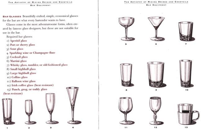 cocktail glass types of and cocktails on pinterest. Black Bedroom Furniture Sets. Home Design Ideas