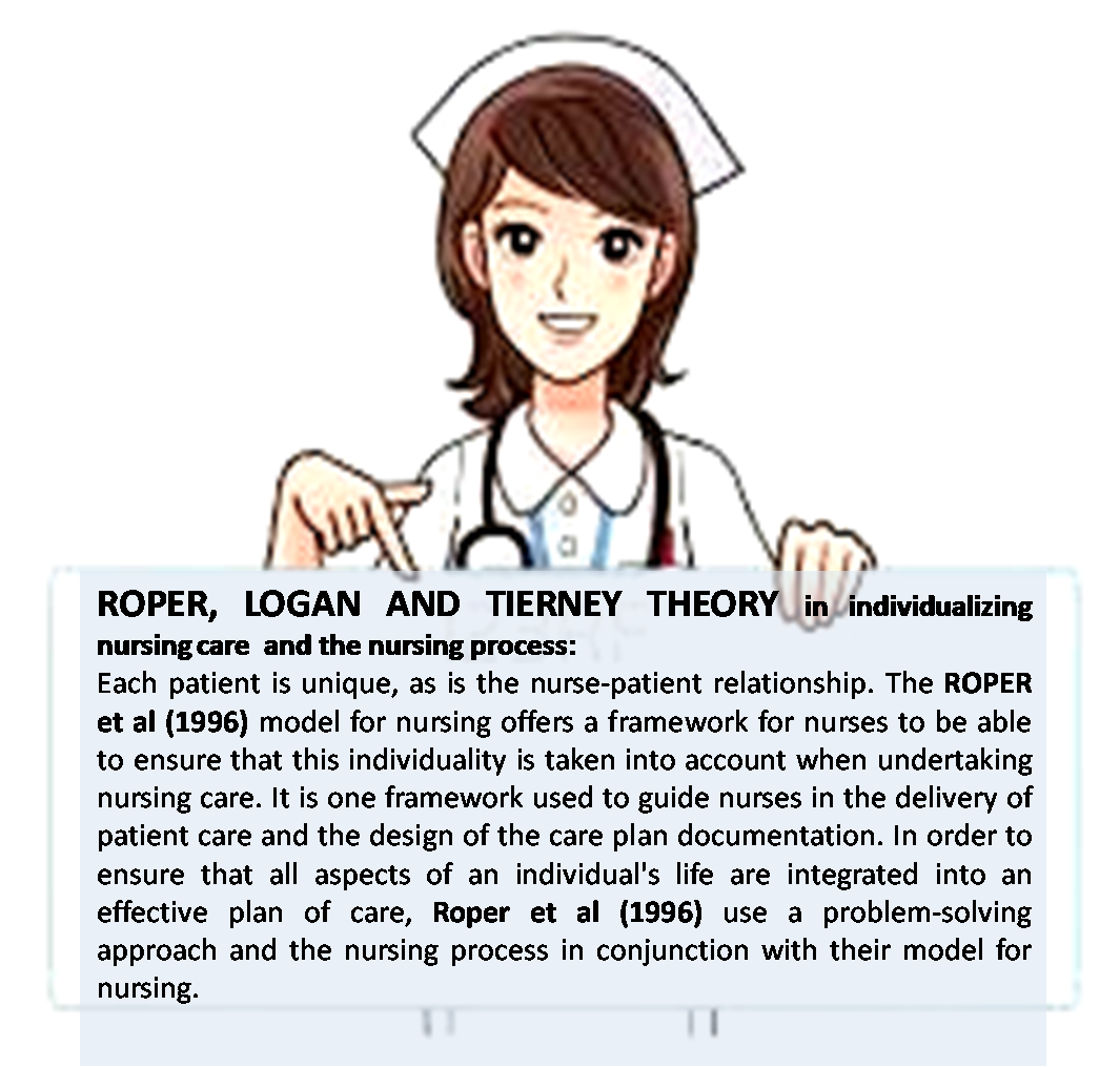 essay for student nurses Free admissions essay example on admission - nursing nursing admission essay the college tries to impose new values on the students the new understanding of nursing is concerned with an interactive, caring process.