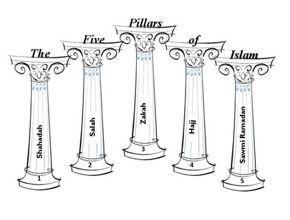 what are the five pillars of islam