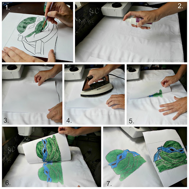 Ink Transfer Process