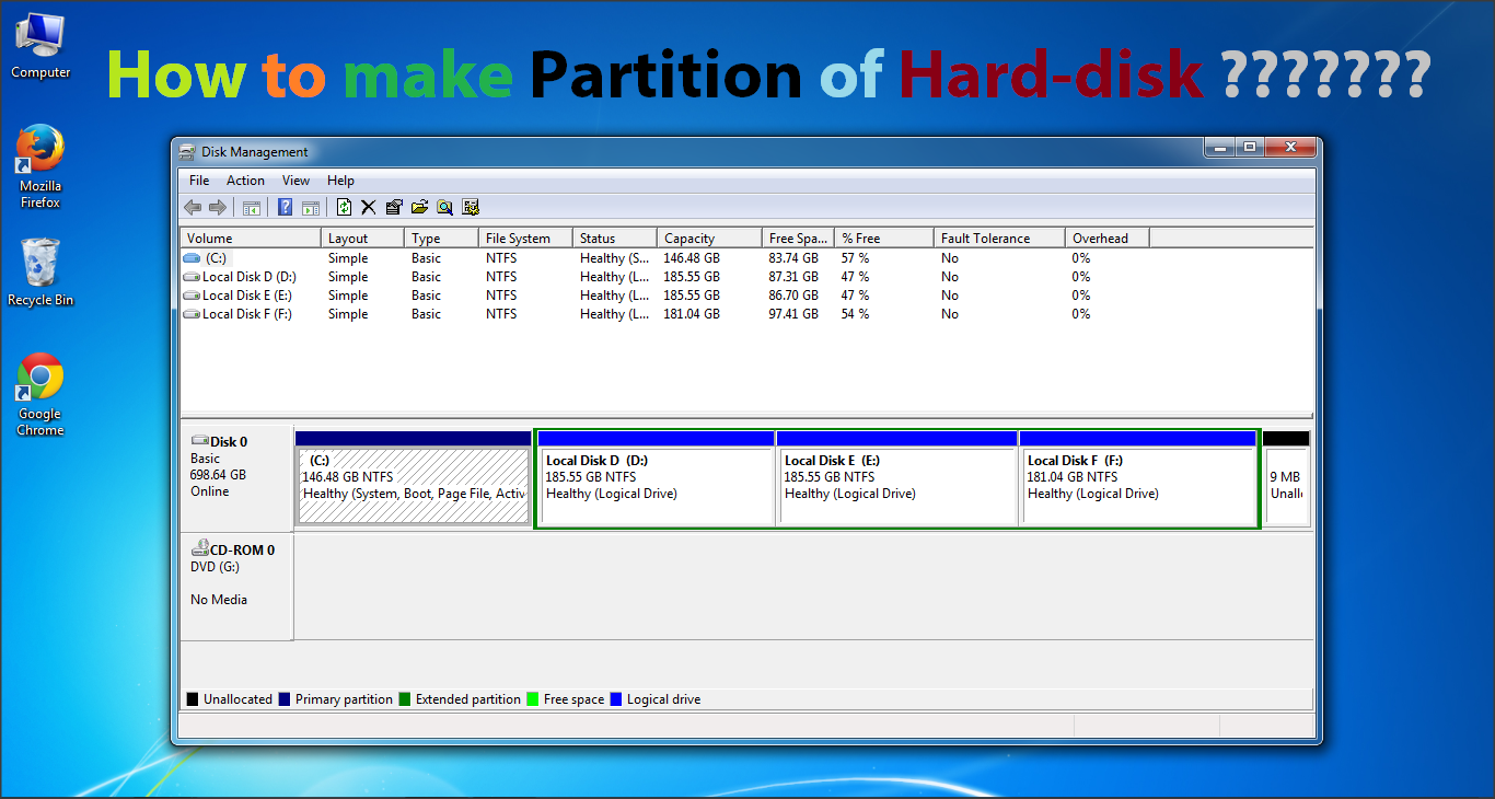 Partition Hard Drive : How to make partition of hard disk toastguyz