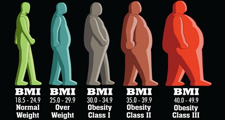 علماء يتوصلون إلى تحديد عمر الإنسان استنادا الى مؤشر وزن الجسم