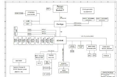 Schematic Toshiba Satellite L500/L510/L531 laptop or Notebook