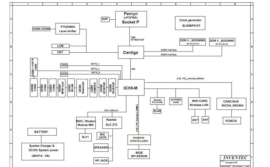 Schematic Toshiba Satellite L500  L510  L531 Download