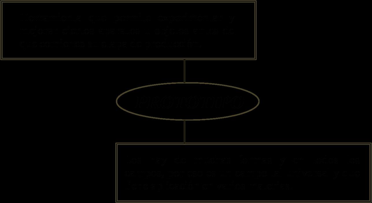 modelo de pruebas ser bachiller