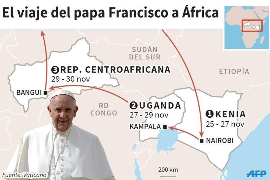 Viaje del Papa Francisco al Africa