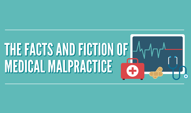The Facts and Fiction of Medical Malpractice