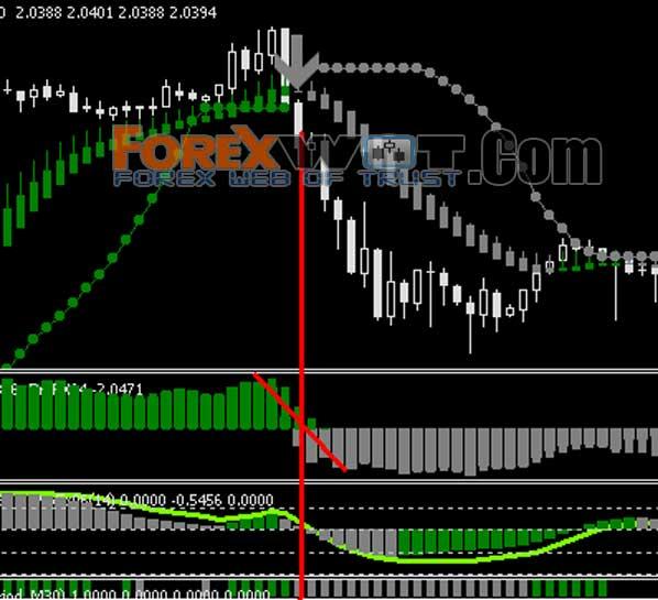 Simple effective forex strategies