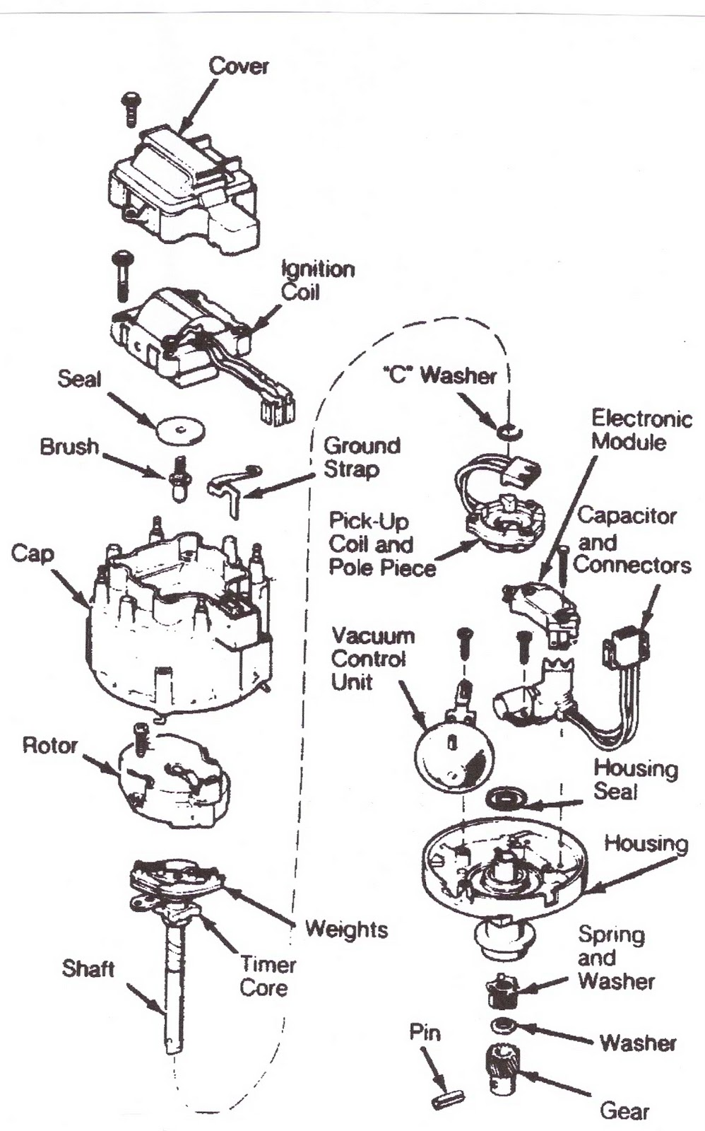 Troubleshooting Gms Hei Ignition System on Ford Distributor Parts Diagram