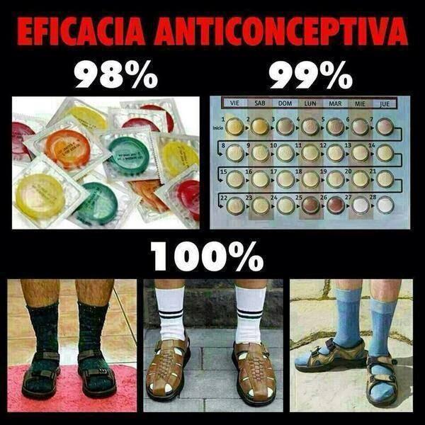 Eficacia anticonceptiva 100%