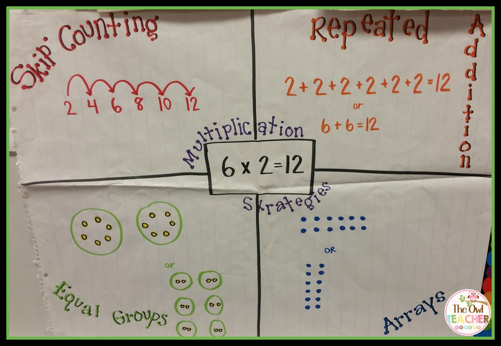 Introducing Arrays! - great anchor chart - use with repeated ...
