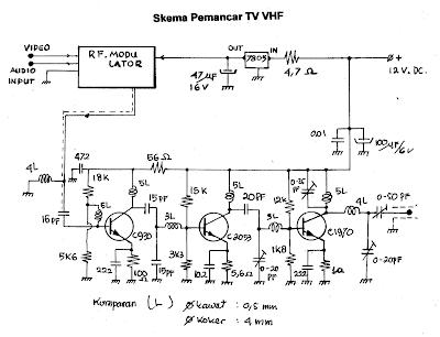 SKEMA .PEMANCAR TV UHF / VHF