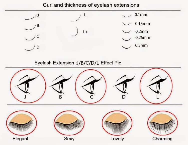Popular New Arrival Ellipse Flat Eyelash Extension Good Yard Hair