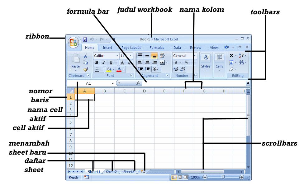 Selengkapnyatentang tampilan antarmuka Excel 2007 ditunjukkan pada ...