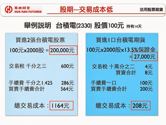 股票期貨交易成本超級低! 用較少的資金獲取較大的報酬! 華南期貨台中分公司 余宗任