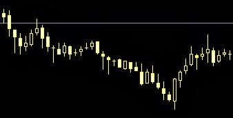 market chart usdjpy