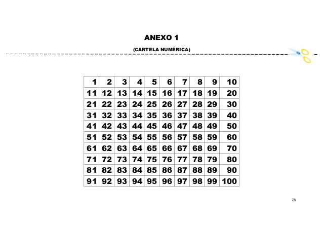 Favoritos Caderno de Atividades Pedagógicas 2º ano - [Parte III  WL74