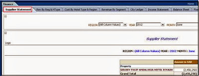 Renaming Dashboard Name in OBIEE 11g